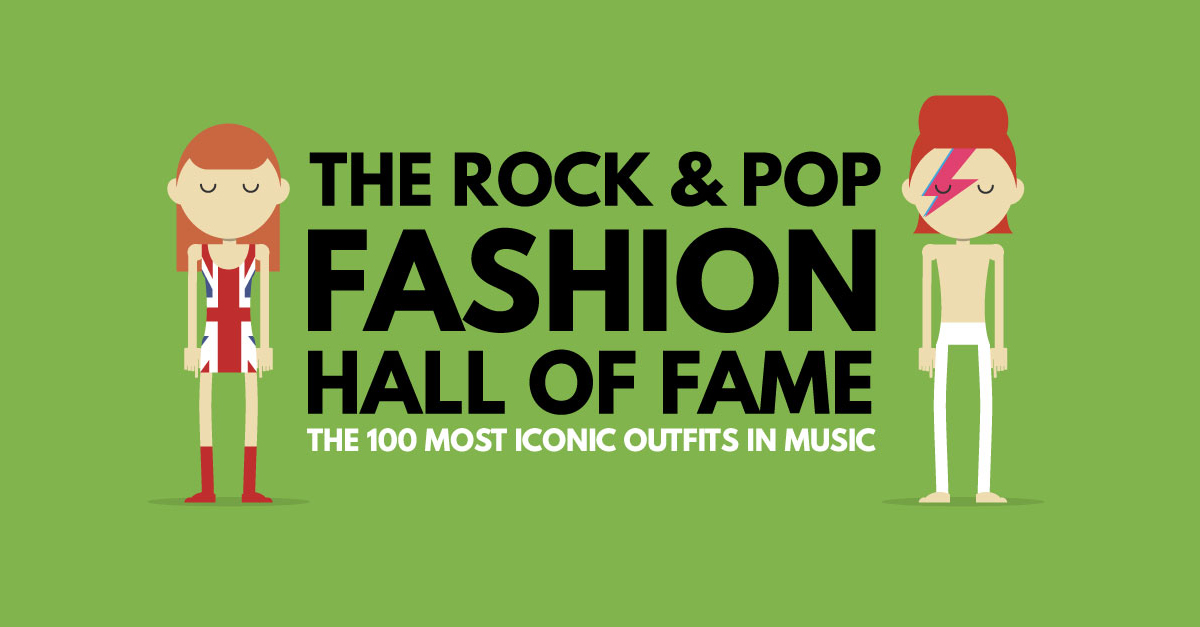 Per celebrare il Record Store Day del 16 Aprile 2016, Groupon in collaborazione con l'illustratore Dan Sherratt crea la Hall of Fame della moda rock e pop